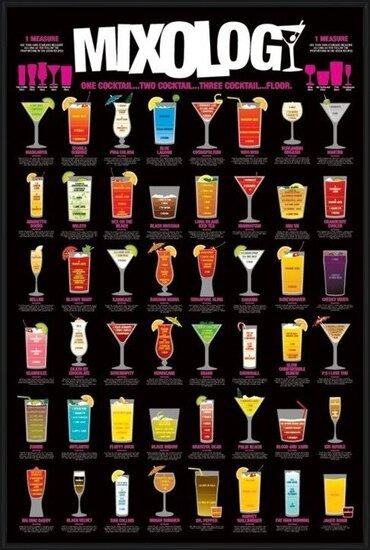 Mixology Poster