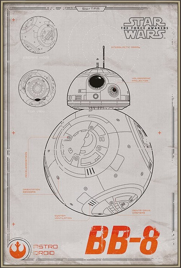 Star Wars Episode VII: The Force Awakens - BB-8 Poster