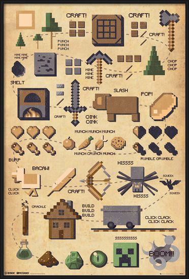 Minecraft - Pictograft Poster